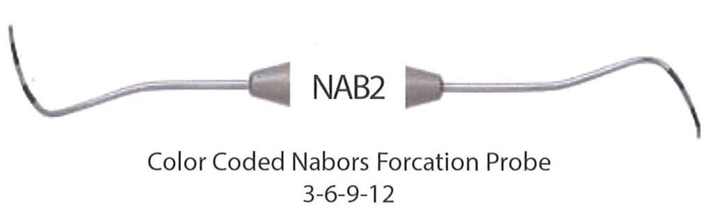 Probes NAB2